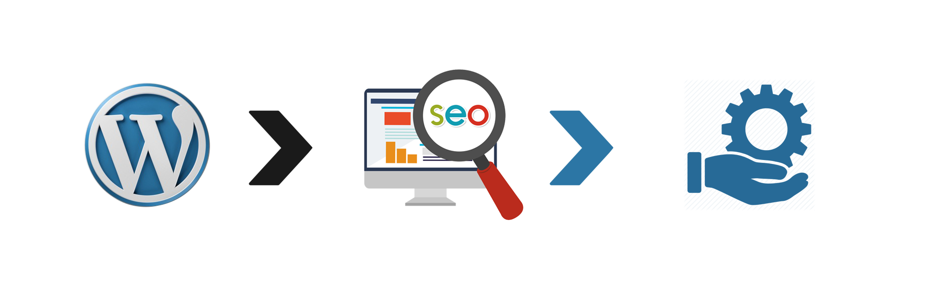 Search Engine Optimization (SEO) Tips and Tricks for WordPress Site - 10  points [2021 Edition] • Crunchify